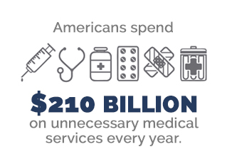 amount americans spend on medical services per year