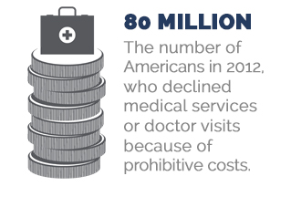 prohibitive costs of medical care