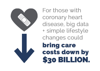 bring care costs down
